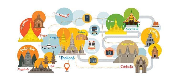 东南亚跨境电商的市场分析